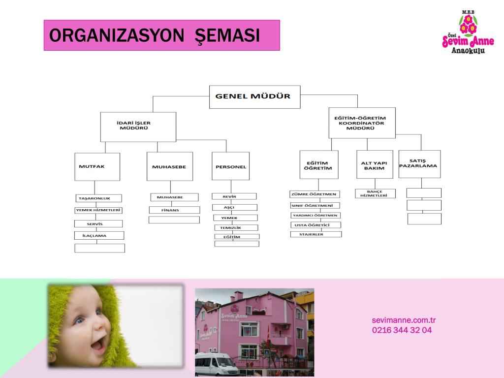 Yeni Microsoft PowerPoint Sunusu-07